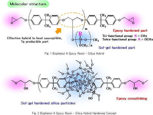 Organic-Inorganic hybrid resin [COMPOCERAN]|Arakawa ...