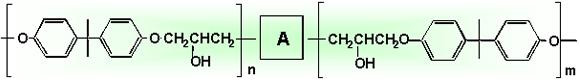 変性エポキシ樹脂